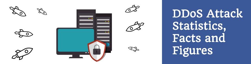 DDoS Attack Stats